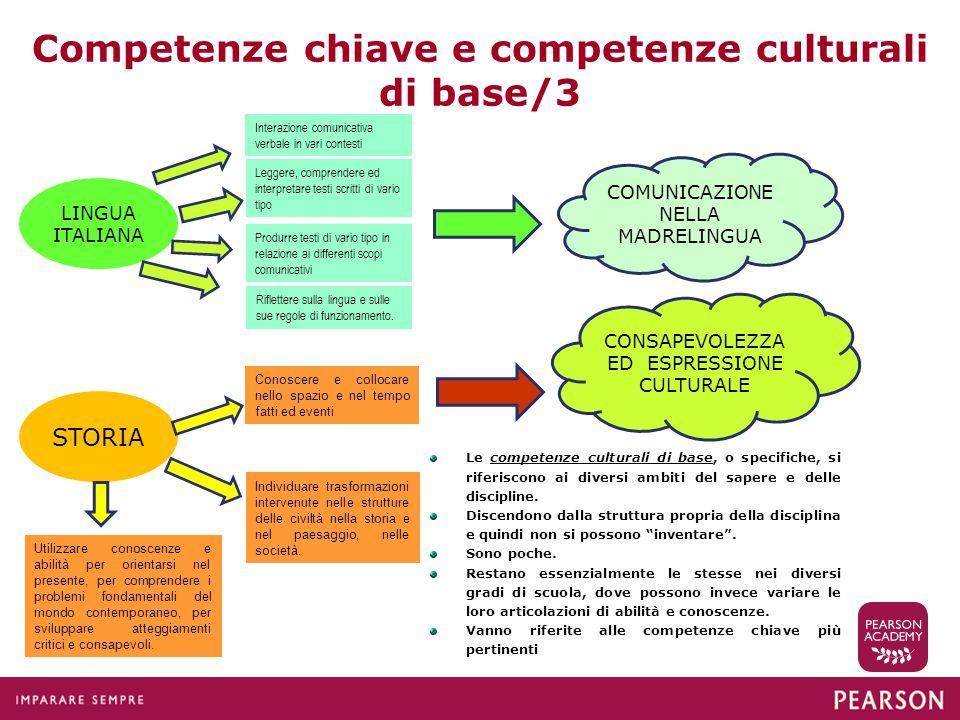 Competenze chiave e competenze culturali di base/4 COMPETENZA CHIAVE …………………………………………………………… …..