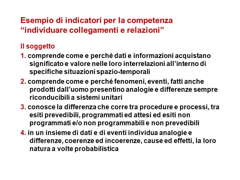 """Esempio di indicatori per la competenza """"individuare collegamenti e relazioni"""" Il soggetto 1. comprende come e perché dati e informazioni acquistano s"""