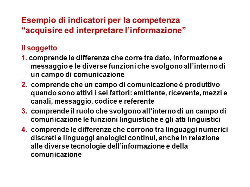 """Esempio di indicatori per la competenza """"acquisire ed interpretare l'informazione"""" Il soggetto 1. comprende la differenza che corre tra dato, informaz"""