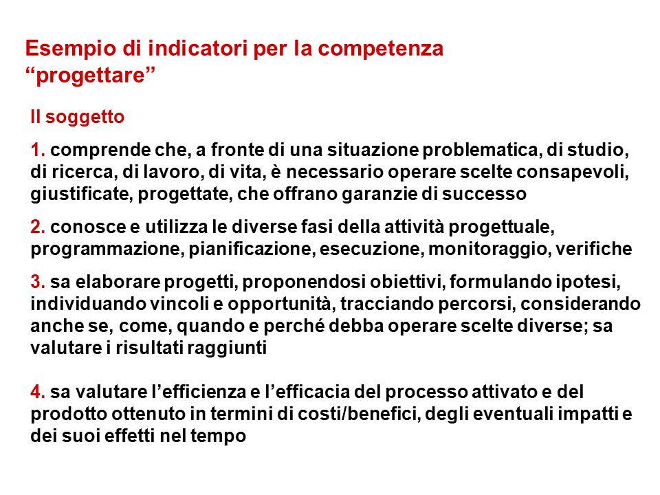 """Esempio di indicatori per la competenza """"progettare"""" Il soggetto 1. comprende che, a fronte di una situazione problematica, di studio, di ricerca, di"""