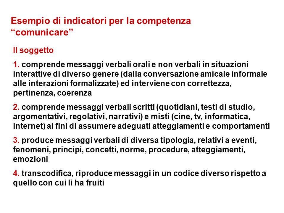 """Esempio di indicatori per la competenza """"comunicare"""" Il soggetto 1. comprende messaggi verbali orali e non verbali in situazioni interattive di divers"""
