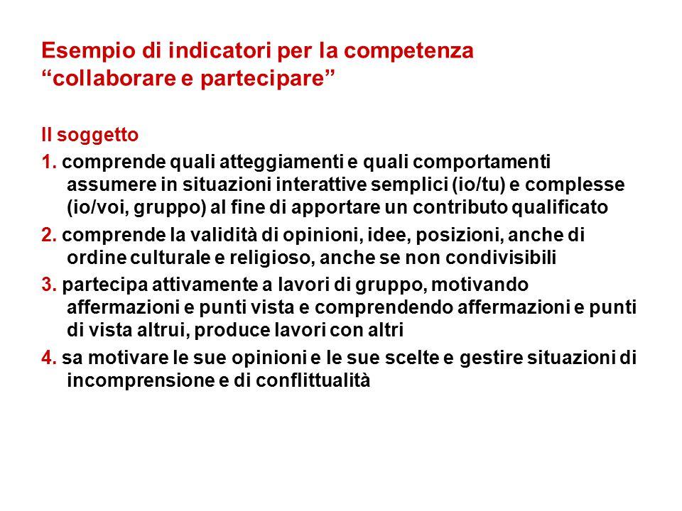 """Esempio di indicatori per la competenza """"collaborare e partecipare"""" Il soggetto 1. comprende quali atteggiamenti e quali comportamenti assumere in sit"""