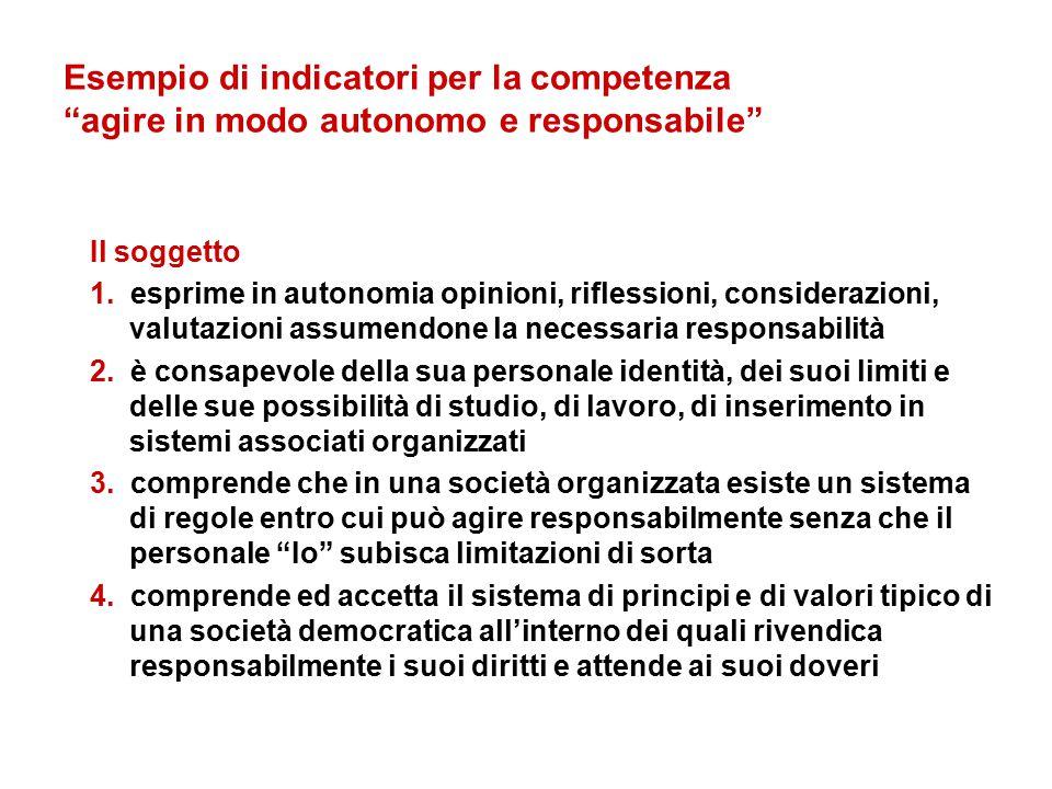 """Esempio di indicatori per la competenza """"agire in modo autonomo e responsabile"""" Il soggetto 1. esprime in autonomia opinioni, riflessioni, considerazi"""