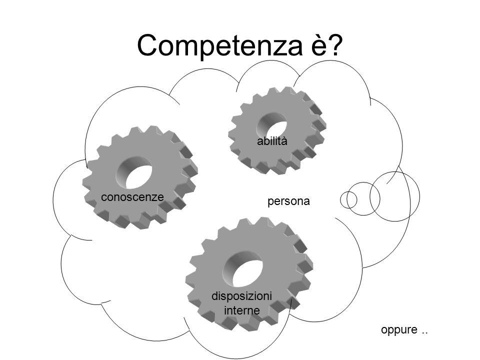 conoscenze abilità disposizioni interne Competenza è? persona oppure..
