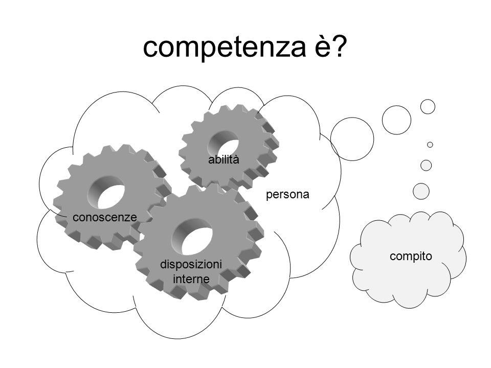 conoscenze abilità disposizioni interne competenza è? persona compito