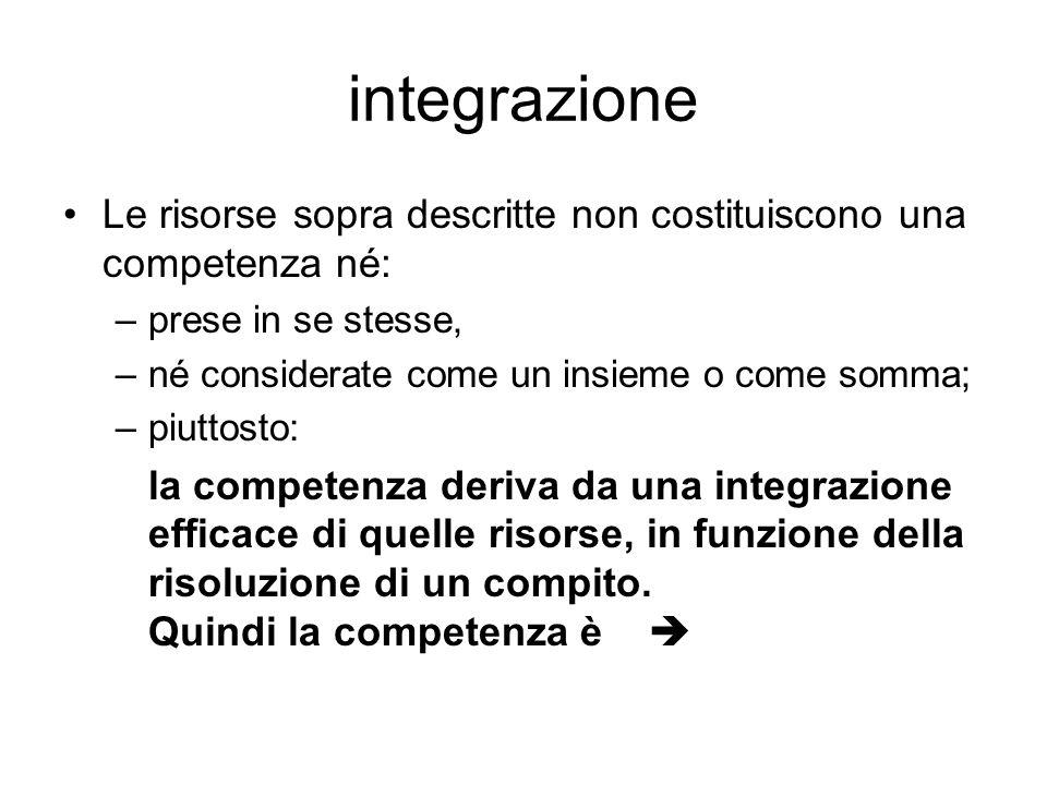integrazione Le risorse sopra descritte non costituiscono una competenza né: –prese in se stesse, –né considerate come un insieme o come somma; –piutt