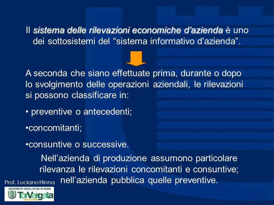 """Prof. Luciano Hinna sistema delle rilevazioni economiche d'azienda Il sistema delle rilevazioni economiche d'azienda è uno dei sottosistemi del """"siste"""