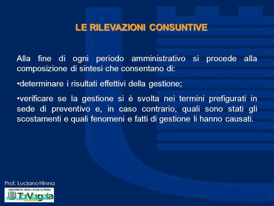 Prof. Luciano Hinna LE RILEVAZIONI CONSUNTIVE Alla fine di ogni periodo amministrativo si procede alla composizione di sintesi che consentano di: dete