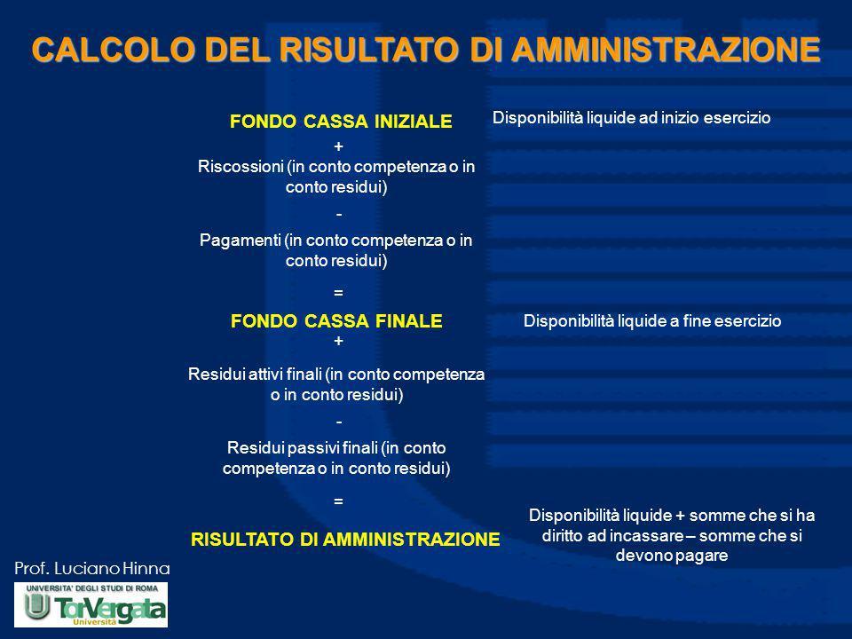 Prof. Luciano Hinna CALCOLO DEL RISULTATO DI AMMINISTRAZIONE FONDO CASSA INIZIALE + Riscossioni (in conto competenza o in conto residui) - Pagamenti (
