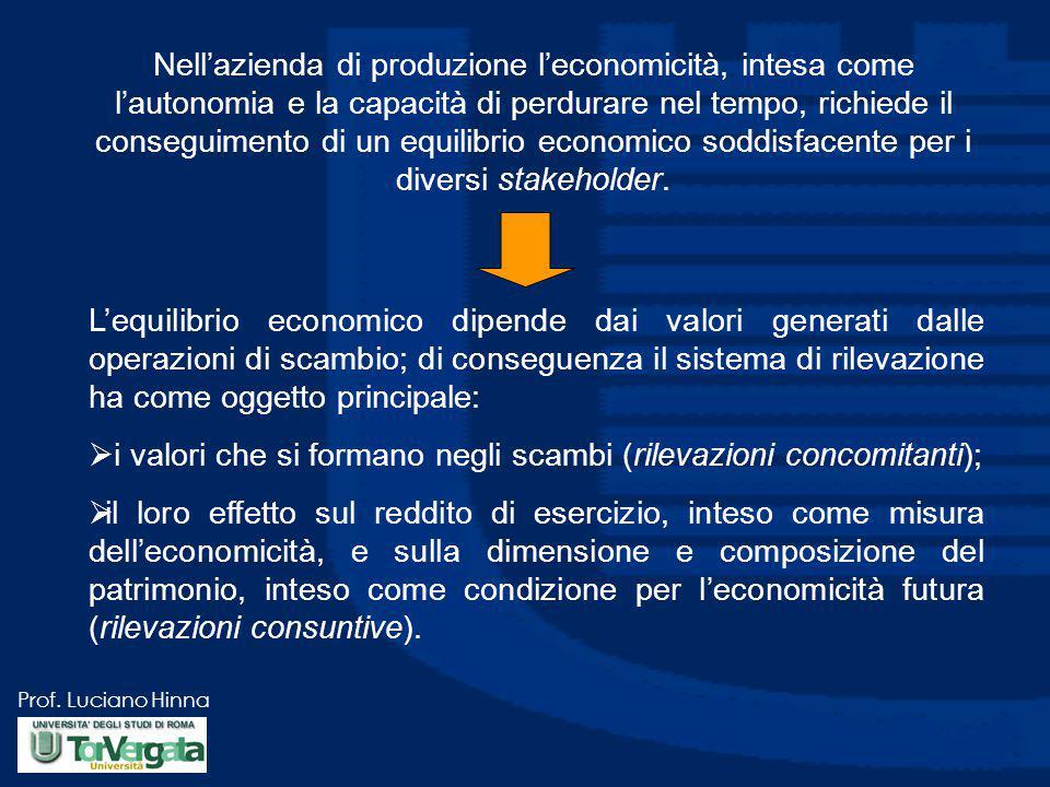 Prof. Luciano Hinna L'equilibrio economico dipende dai valori generati dalle operazioni di scambio; di conseguenza il sistema di rilevazione ha come o