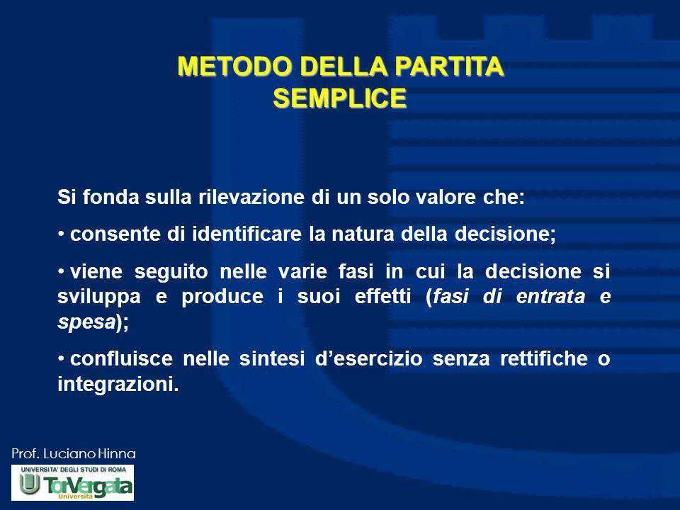 Prof. Luciano Hinna METODO DELLA PARTITA SEMPLICE Si fonda sulla rilevazione di un solo valore che: consente di identificare la natura della decisione