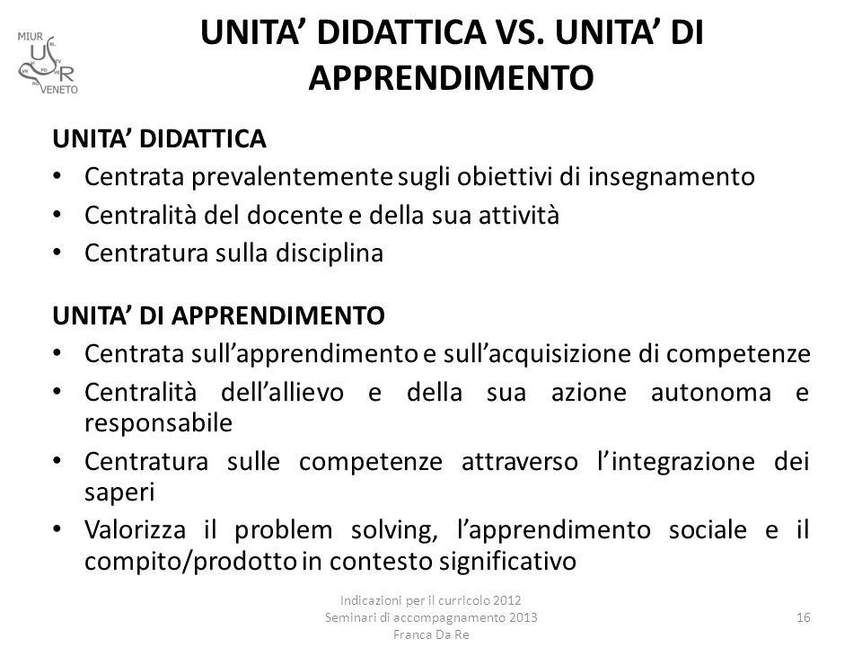 UNITA' DIDATTICA VS. UNITA' DI APPRENDIMENTO Indicazioni per il curricolo 2012 Seminari di accompagnamento 2013 Franca Da Re 16 UNITA' DIDATTICA Centr