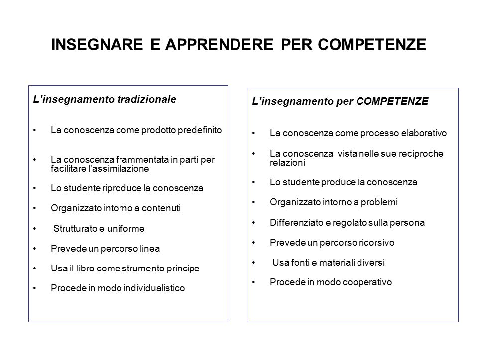 DEFINIZIONE DI COMPETENZA La competenza è una capacità portata a compimento attraverso l'uso e il padroneggiamento di conoscenze e abilità acquisite ed esibite in un contesto dato mediante la combinazione armonica di dimensioni cognitive, motivazionali e socio-affettive.