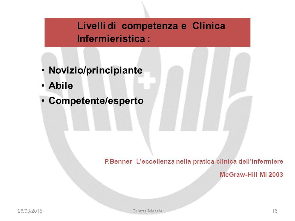 Novizio/principiante Abile Competente/esperto P.Benner L'eccellenza nella pratica clinica dell'infermiere McGraw-Hill Mi 2003 Livelli di competenza e