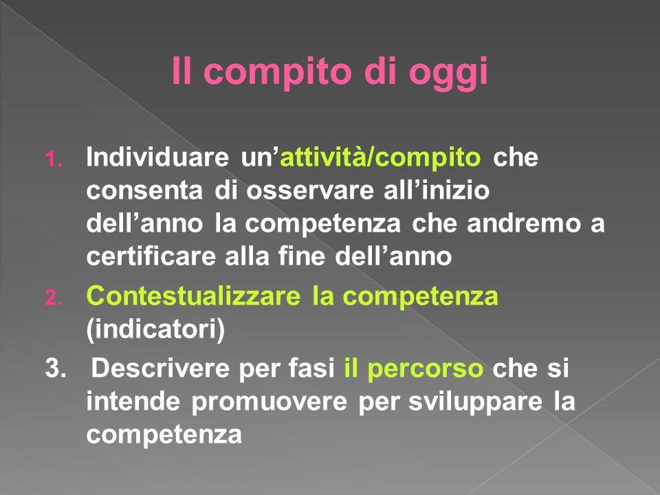 1. Individuare un'attività/compito che consenta di osservare all'inizio dell'anno la competenza che andremo a certificare alla fine dell'anno 2. Conte