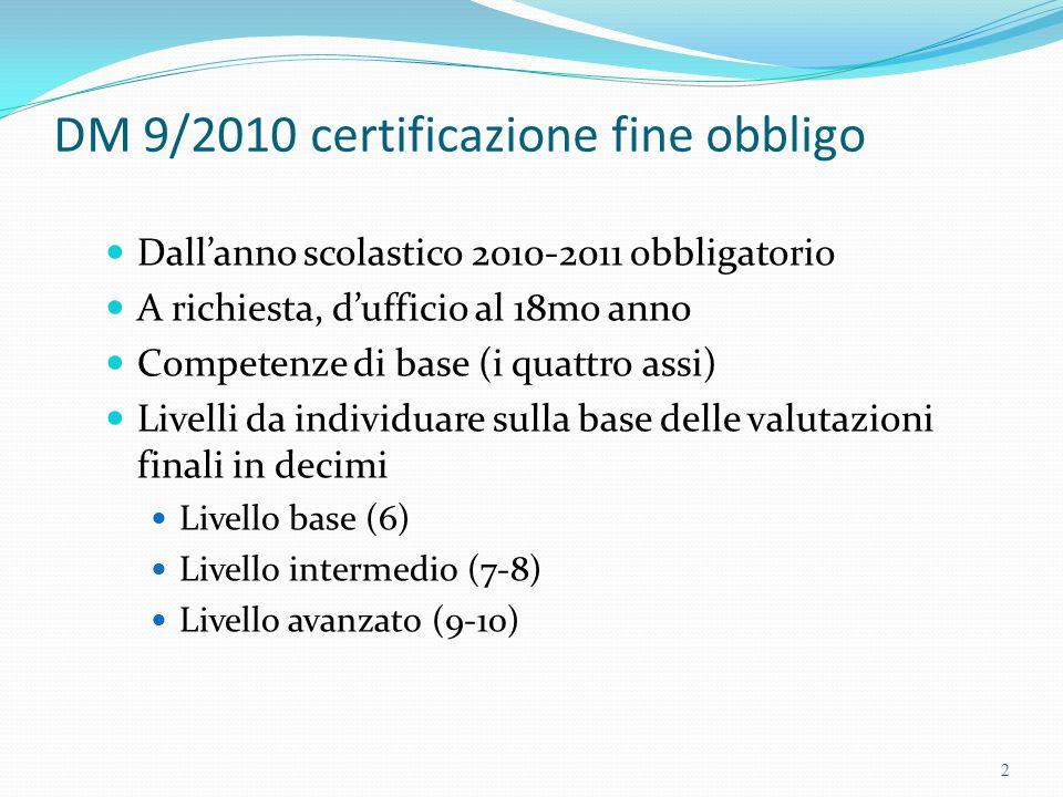 DM 9/2010 certificazione fine obbligo Dall'anno scolastico 2010-2011 obbligatorio A richiesta, d'ufficio al 18mo anno Competenze di base (i quattro as