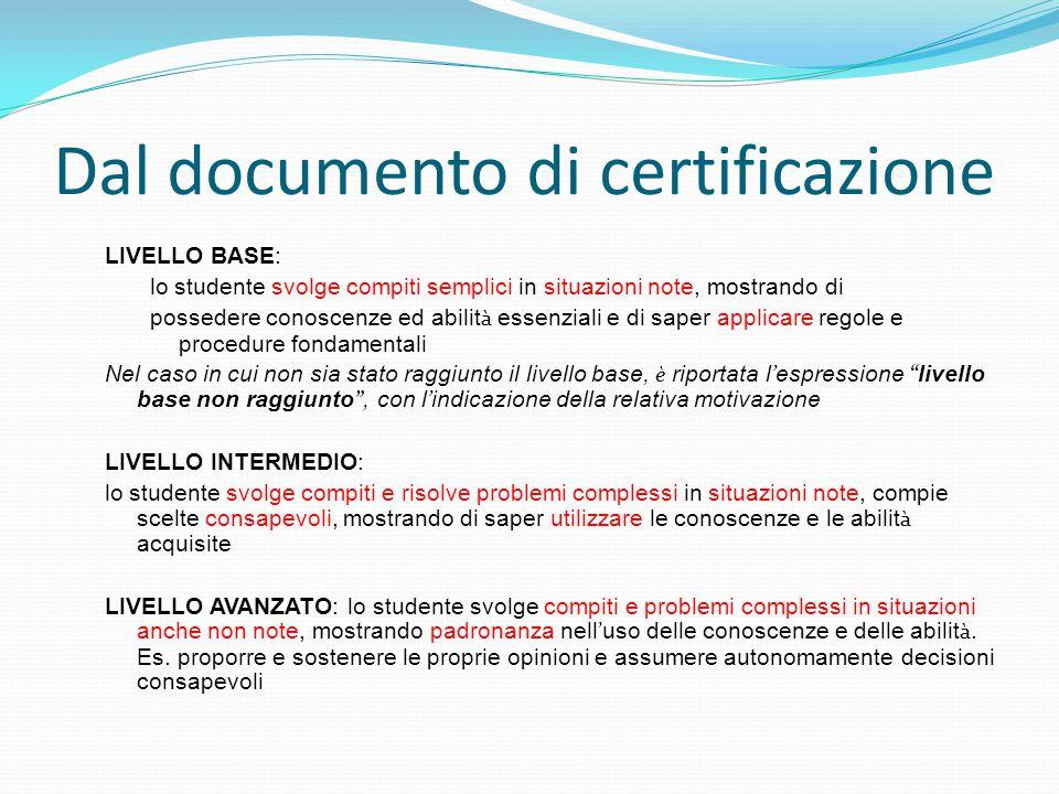 Dal documento di certificazione LIVELLO BASE: lo studente svolge compiti semplici in situazioni note, mostrando di possedere conoscenze ed abilit à es