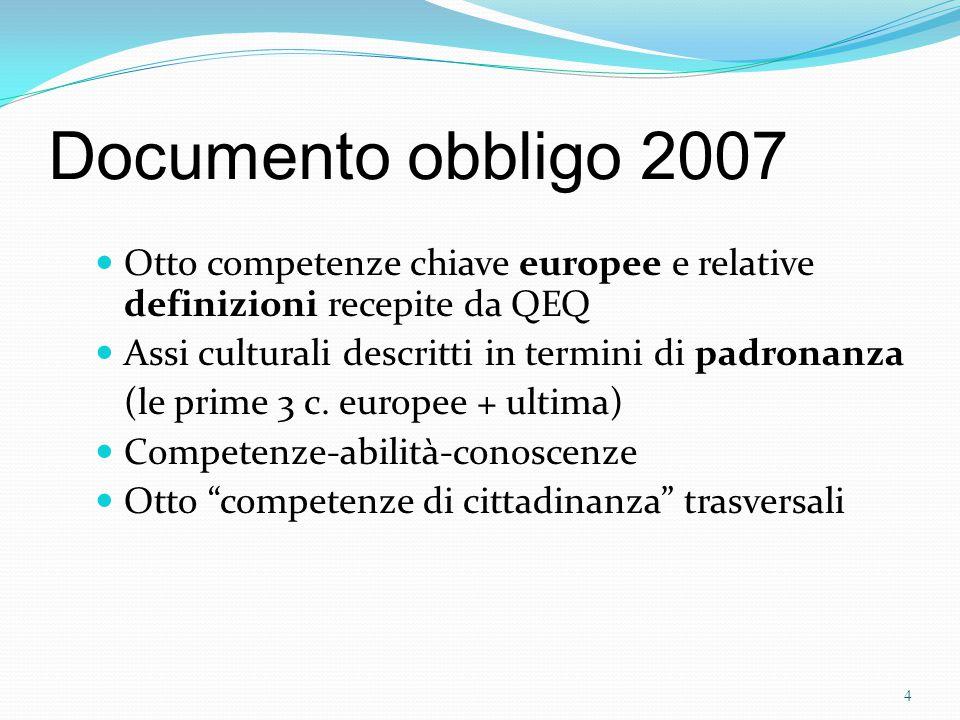 Documento obbligo 2007 Otto competenze chiave europee e relative definizioni recepite da QEQ Assi culturali descritti in termini di padronanza (le pri