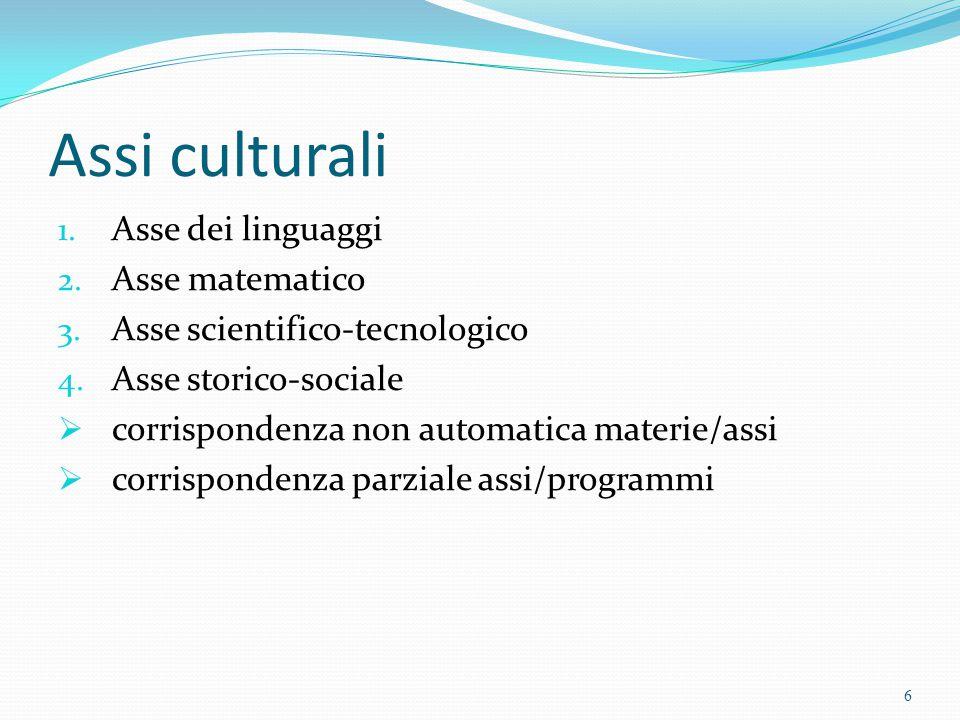 Assi culturali 1. Asse dei linguaggi 2. Asse matematico 3. Asse scientifico-tecnologico 4. Asse storico-sociale  corrispondenza non automatica materi