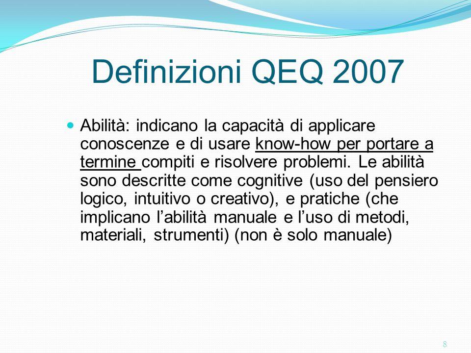 9 Definizioni QEQ 2007 Competenza: comprovata capacità di usare conoscenze, abilità e capacità personali, sociali e/o metodologiche, in situazioni di lavoro o di studio e nello sviluppo professionale e/o personale; le competenze sono descritte in termini di responsabilità e autonomia.