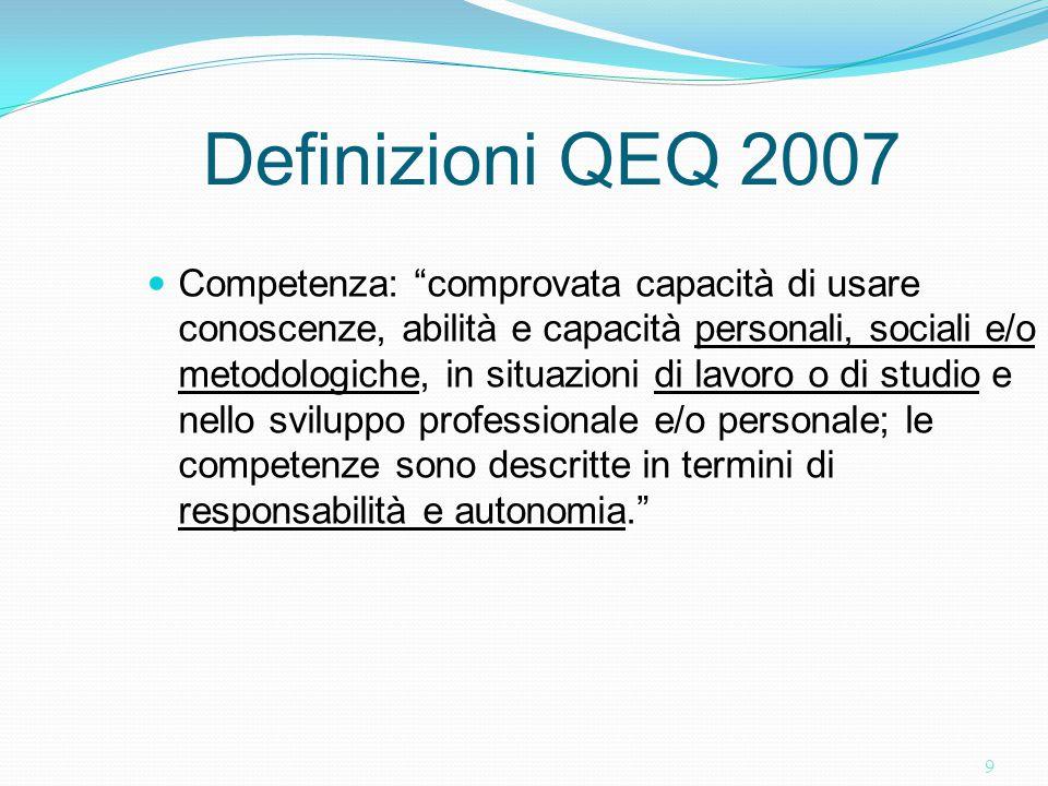 """9 Definizioni QEQ 2007 Competenza: """"comprovata capacità di usare conoscenze, abilità e capacità personali, sociali e/o metodologiche, in situazioni di"""