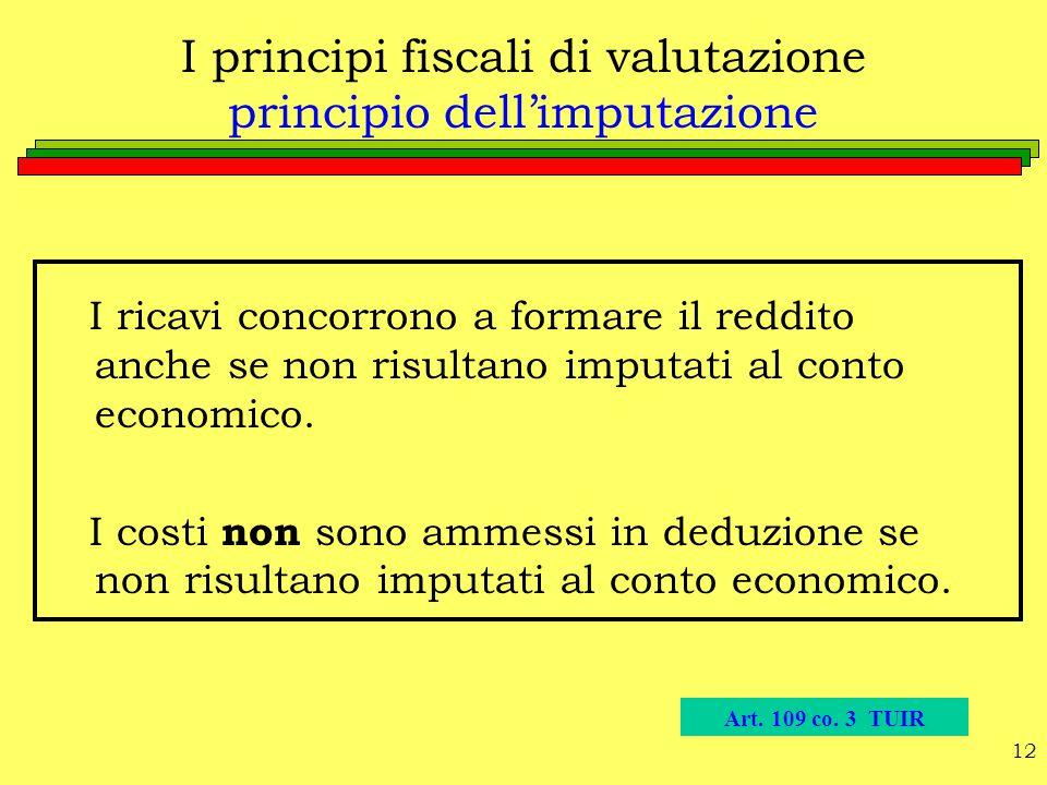 12 I principi fiscali di valutazione principio dell'imputazione I ricavi concorrono a formare il reddito anche se non risultano imputati al conto econ
