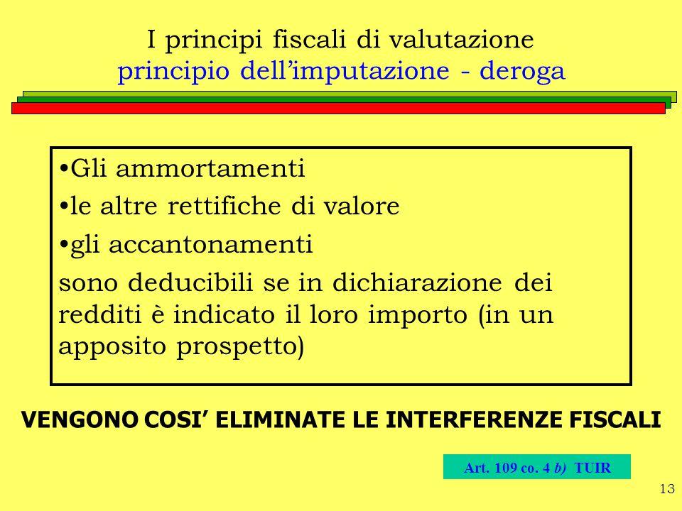 13 I principi fiscali di valutazione principio dell'imputazione - deroga Art. 109 co. 4 b) TUIR Gli ammortamenti le altre rettifiche di valore gli acc
