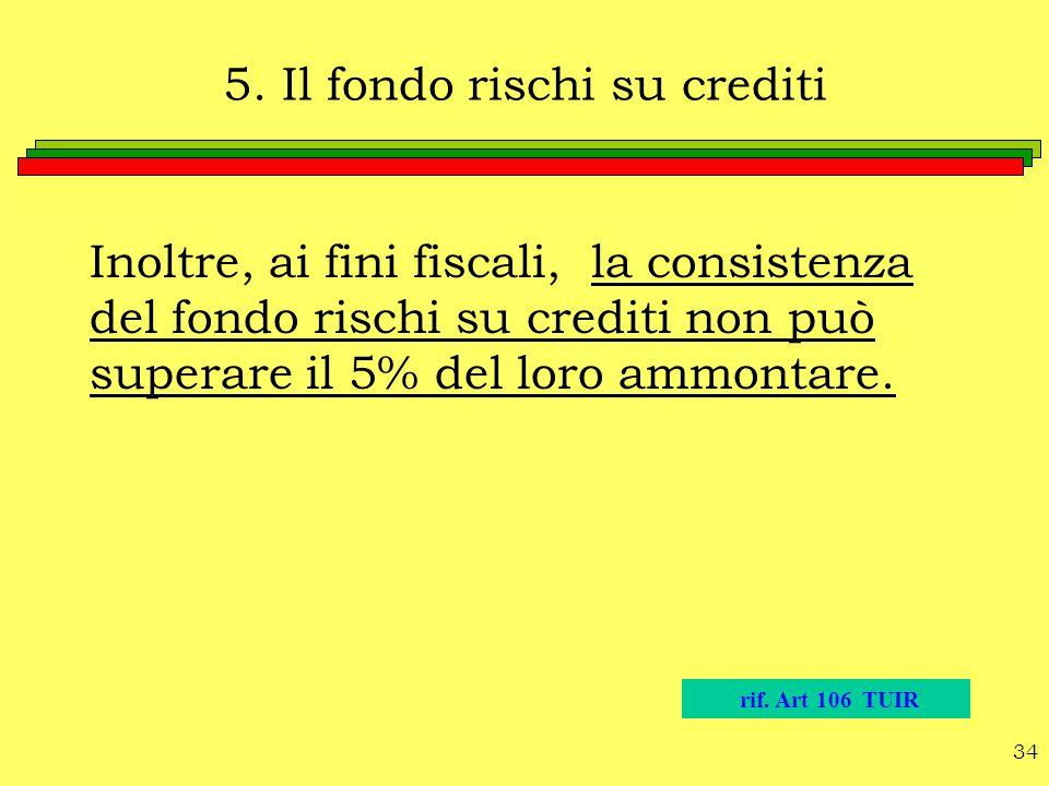 34 Inoltre, ai fini fiscali, la consistenza del fondo rischi su crediti non può superare il 5% del loro ammontare. 5. Il fondo rischi su crediti rif.