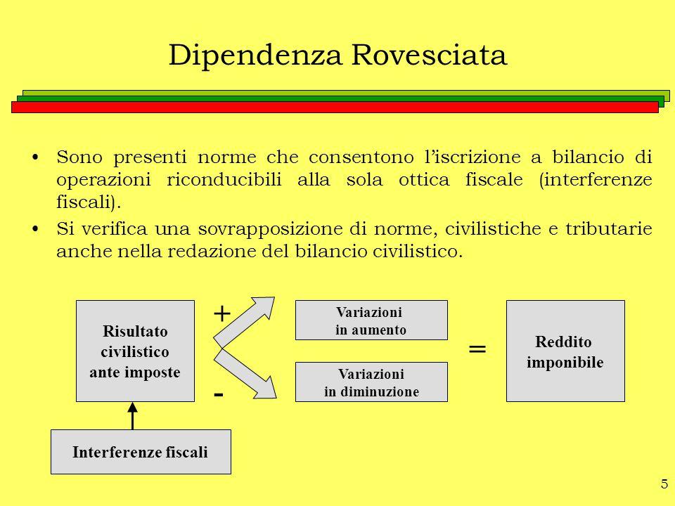 5 Dipendenza Rovesciata Sono presenti norme che consentono l'iscrizione a bilancio di operazioni riconducibili alla sola ottica fiscale (interferenze