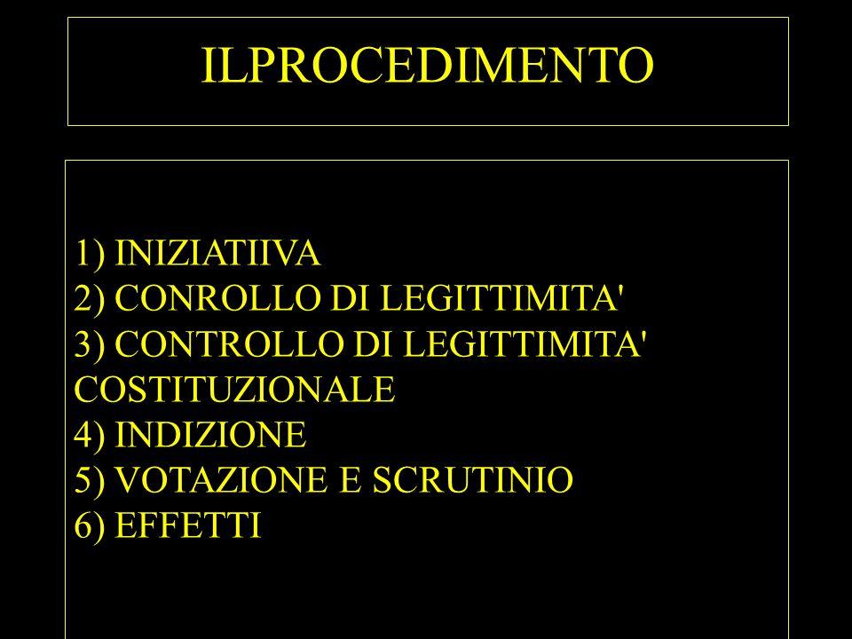 ILPROCEDIMENTO 1) INIZIATIIVA 2) CONROLLO DI LEGITTIMITA' 3) CONTROLLO DI LEGITTIMITA' COSTITUZIONALE 4) INDIZIONE 5) VOTAZIONE E SCRUTINIO 6) EFFETTI