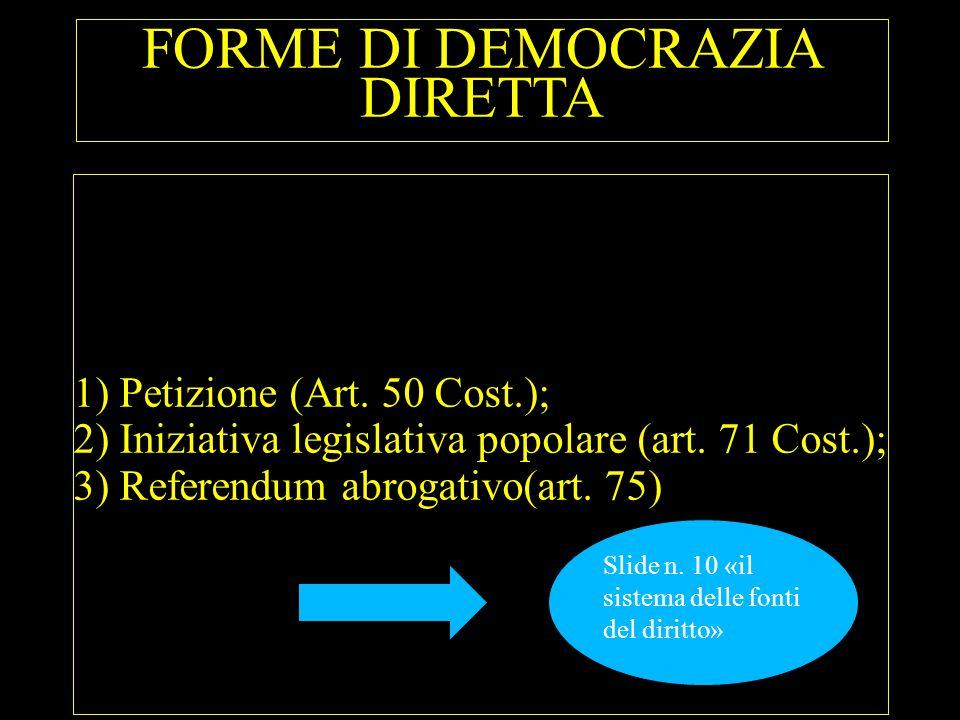 FORME DI DEMOCRAZIA DIRETTA 1) Petizione (Art. 50 Cost.); 2) Iniziativa legislativa popolare (art. 71 Cost.); 3) Referendum abrogativo(art. 75) Slide
