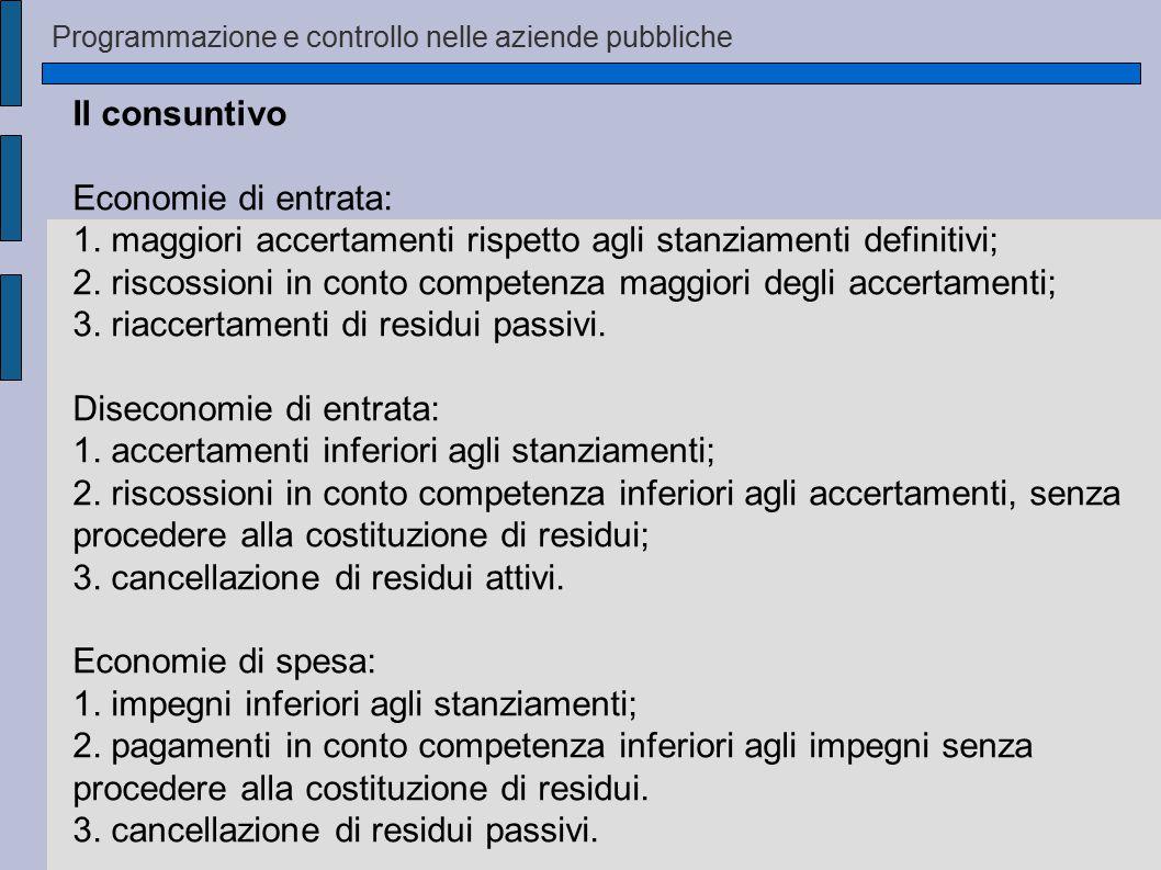 Programmazione e controllo nelle aziende pubbliche Il consuntivo Economie di entrata: 1. maggiori accertamenti rispetto agli stanziamenti definitivi;