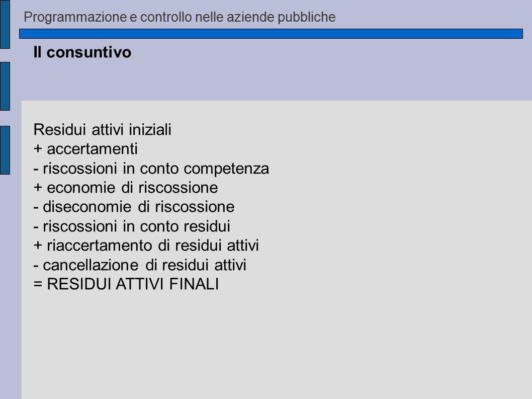 Programmazione e controllo nelle aziende pubbliche Il consuntivo Residui attivi iniziali + accertamenti - riscossioni in conto competenza + economie d