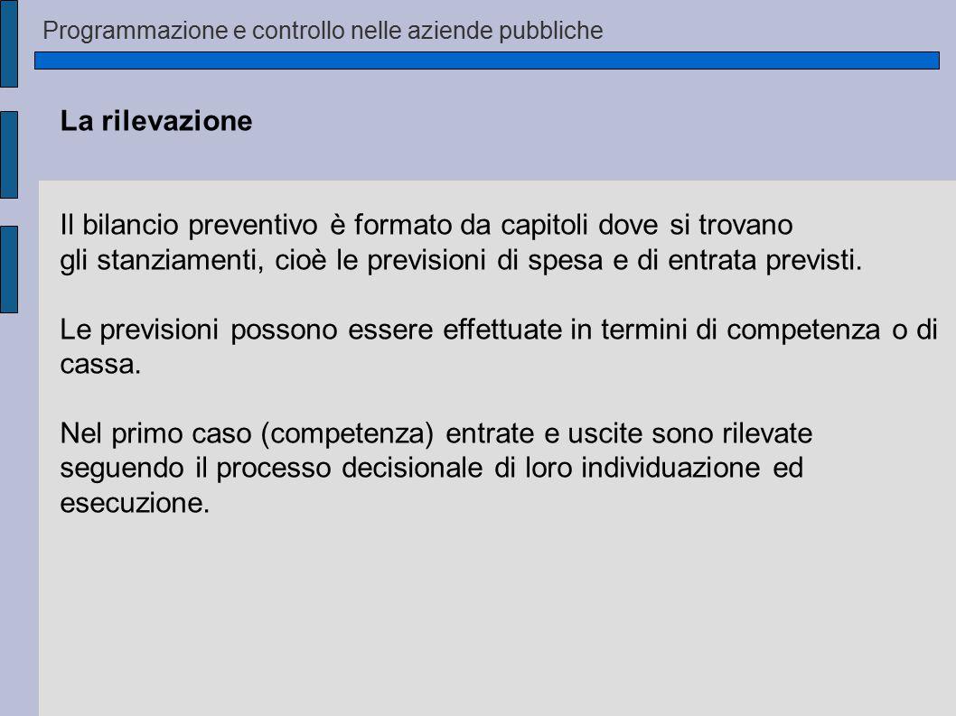 Programmazione e controllo nelle aziende pubbliche La rilevazione Il bilancio preventivo è formato da capitoli dove si trovano gli stanziamenti, cioè