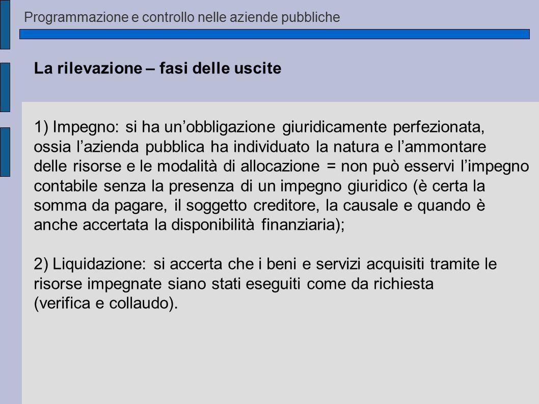 Programmazione e controllo nelle aziende pubbliche La rilevazione – fasi delle uscite 3) Ordinazione: si invia al tesoriere l'ordine di procedere al pagamento di quanto pattuito.
