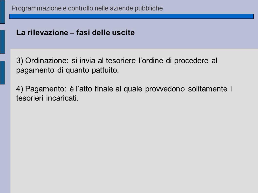Programmazione e controllo nelle aziende pubbliche La rilevazione – fasi delle uscite 3) Ordinazione: si invia al tesoriere l'ordine di procedere al p