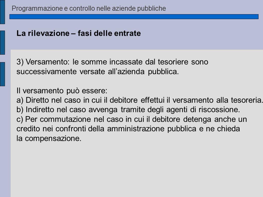 Programmazione e controllo nelle aziende pubbliche La rilevazione – fasi delle entrate 3) Versamento: le somme incassate dal tesoriere sono successivamente versate all'azienda pubblica.