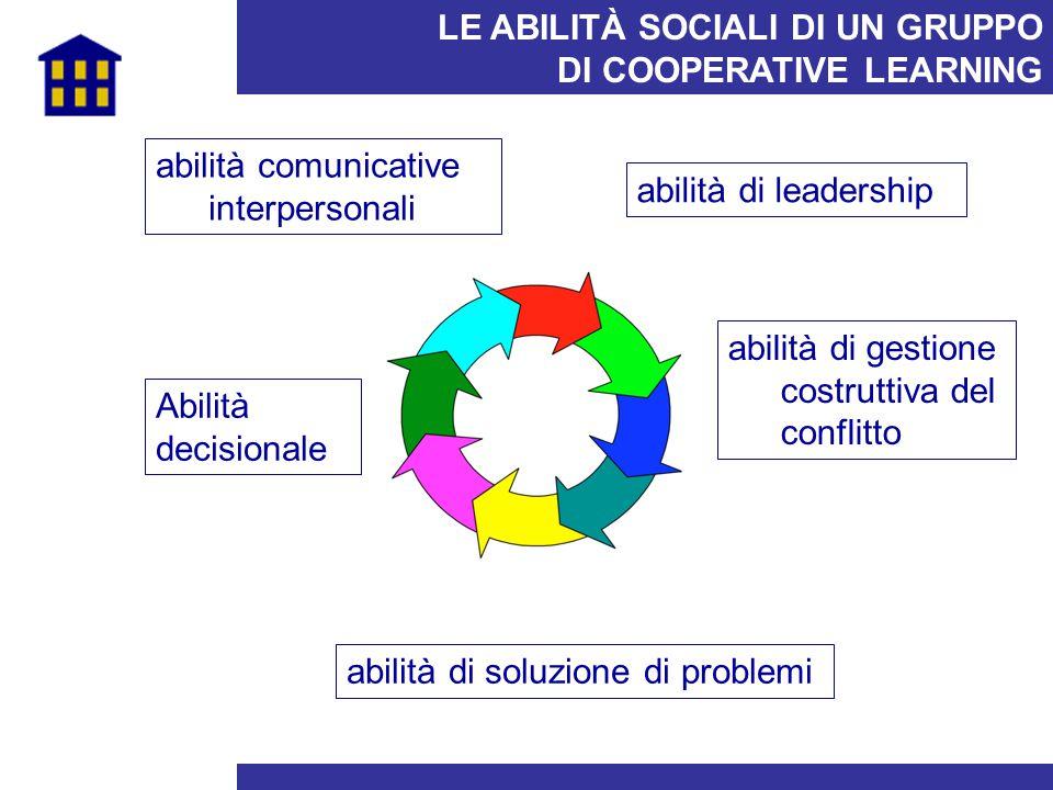 LE ABILITÀ SOCIALI DI UN GRUPPO DI COOPERATIVE LEARNING abilità comunicative interpersonali abilità di soluzione di problemi abilità di leadership abi