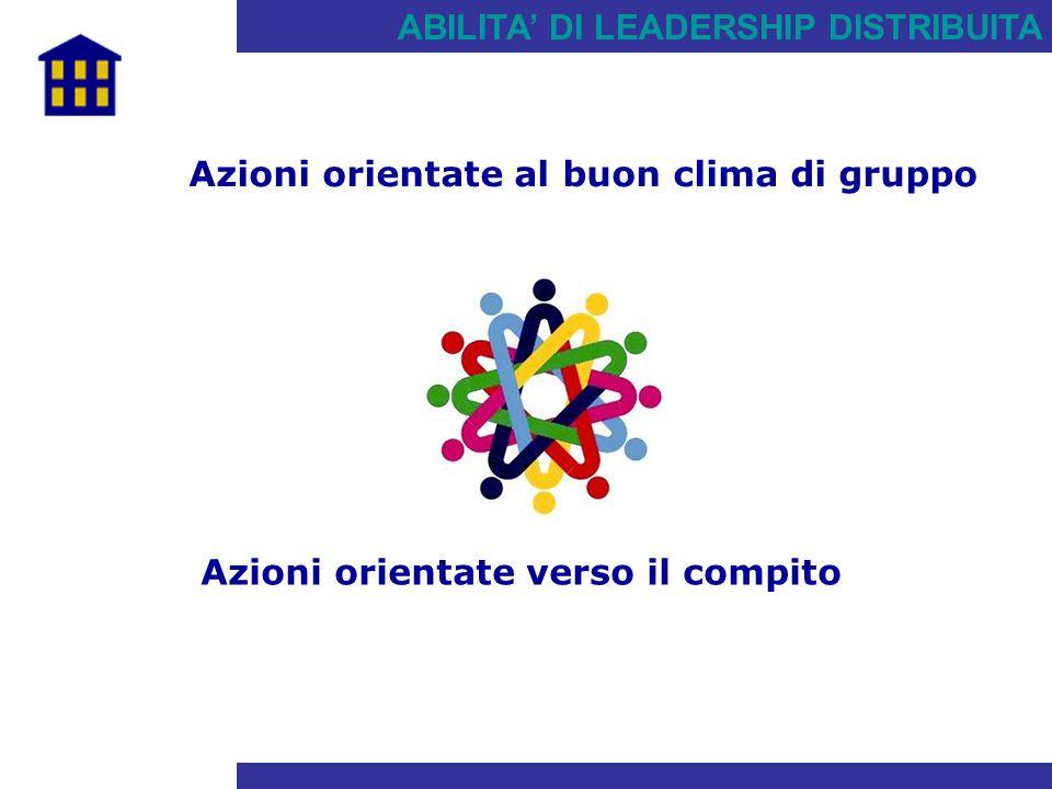 ABILITA' DI LEADERSHIP DISTRIBUITA Azioni orientate verso il compito Azioni orientate al buon clima di gruppo