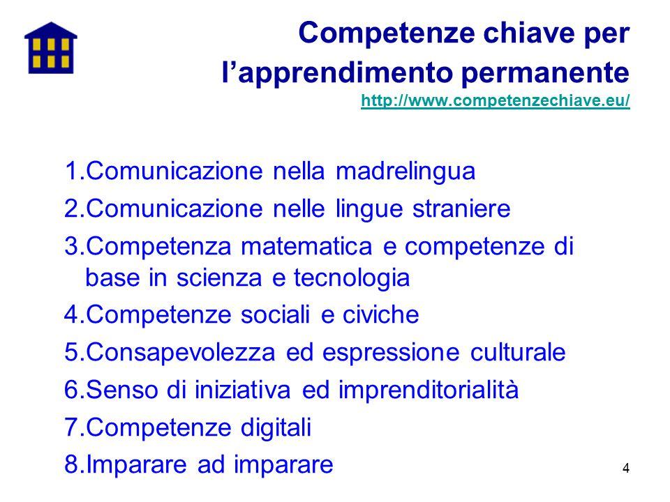 4 1.Comunicazione nella madrelingua 2.Comunicazione nelle lingue straniere 3.Competenza matematica e competenze di base in scienza e tecnologia 4.Comp