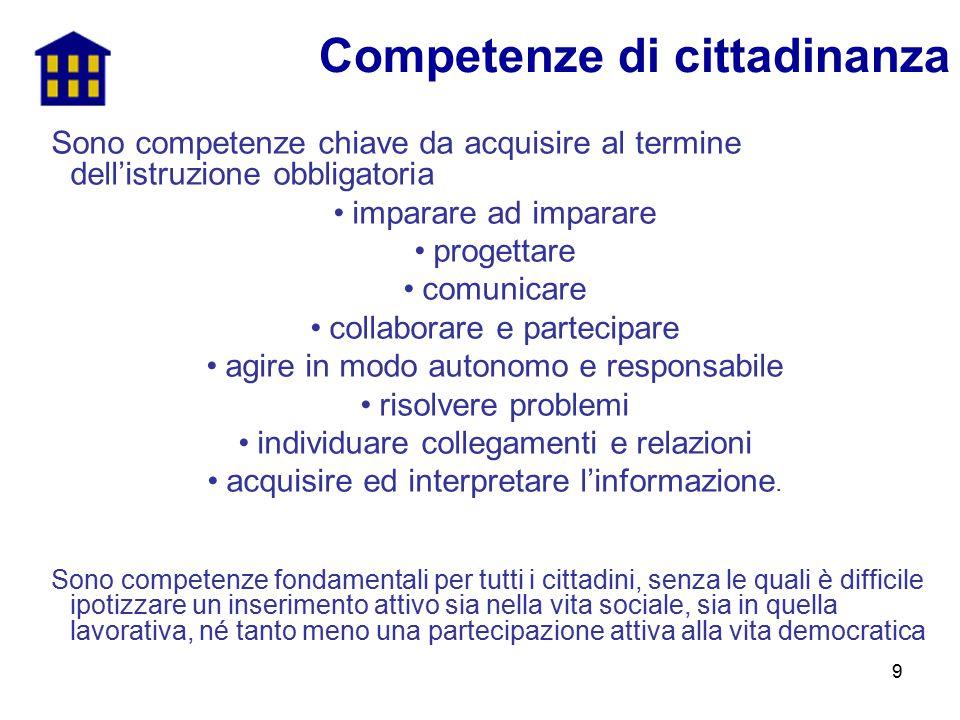 9 Sono competenze chiave da acquisire al termine dell'istruzione obbligatoria imparare ad imparare progettare comunicare collaborare e partecipare agi