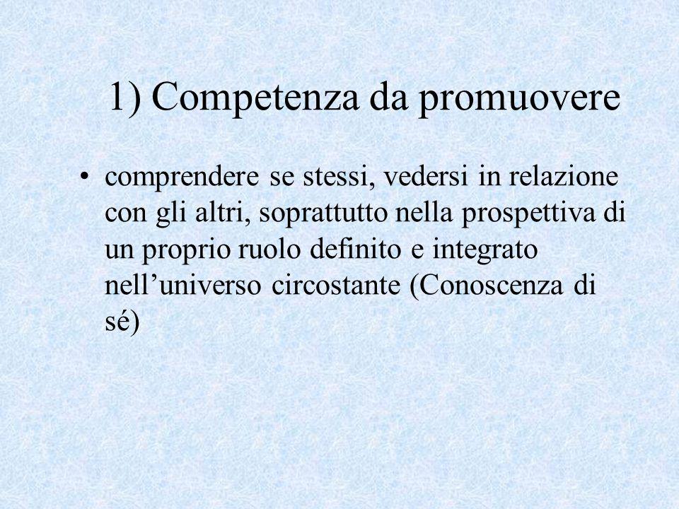1) Competenza da promuovere comprendere se stessi, vedersi in relazione con gli altri, soprattutto nella prospettiva di un proprio ruolo definito e integrato nell'universo circostante (Conoscenza di sé)