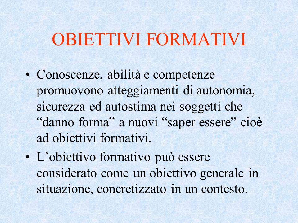 5) Competenza da promuovere esprimere un personale modo di essere e proporlo agli altri