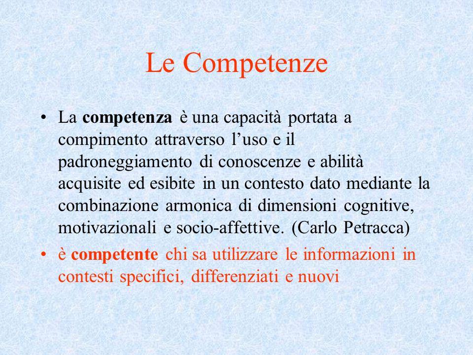 Le Competenze La competenza è una capacità portata a compimento attraverso l'uso e il padroneggiamento di conoscenze e abilità acquisite ed esibite in un contesto dato mediante la combinazione armonica di dimensioni cognitive, motivazionali e socio-affettive.