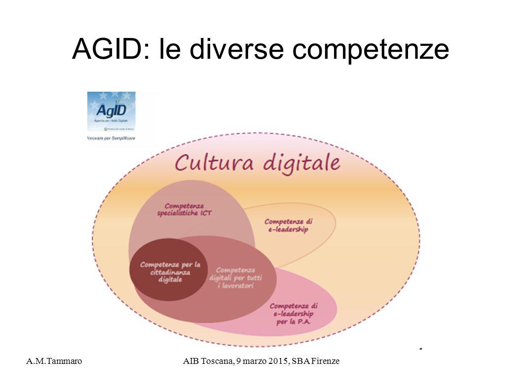 A.M.TammaroAIB Toscana, 9 marzo 2015, SBA Firenze AGID: le diverse competenze