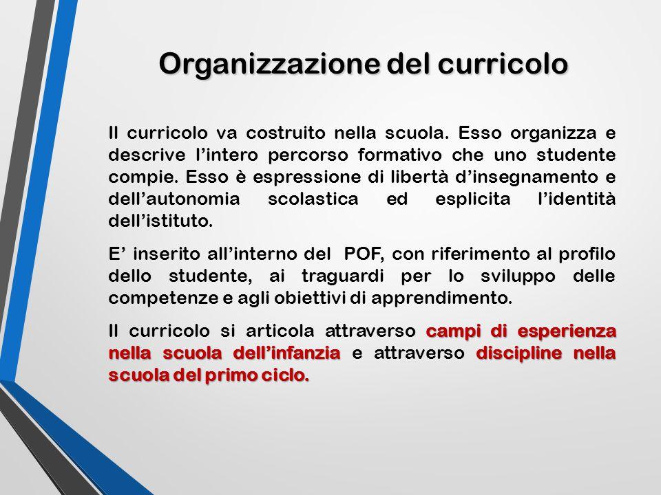 Organizzazione del curricolo Organizzazione del curricolo Il curricolo va costruito nella scuola. Esso organizza e descrive l'intero percorso formativ