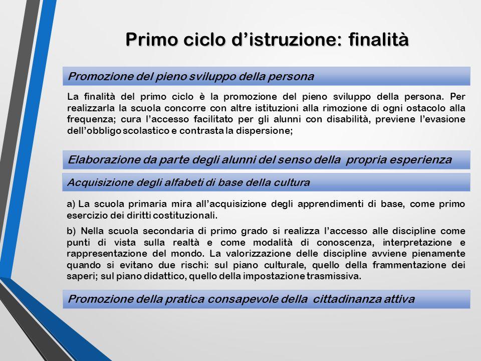 Primo ciclo d'istruzione: finalità Promozione del pieno sviluppo della persona La finalità del primo ciclo è la promozione del pieno sviluppo della pe
