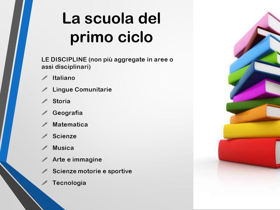 La scuola del primo ciclo LE DISCIPLINE (non più aggregate in aree o assi disciplinari)  Italiano  Lingue Comunitarie  Storia  Geografia  Matemat