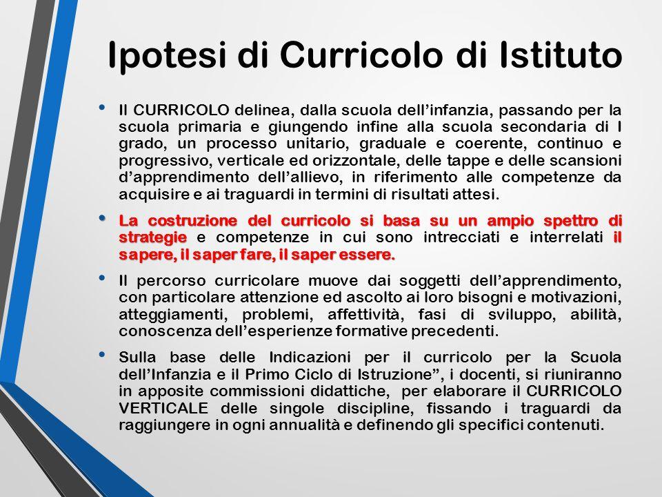 Ipotesi di Curricolo di Istituto Il CURRICOLO delinea, dalla scuola dell'infanzia, passando per la scuola primaria e giungendo infine alla scuola seco