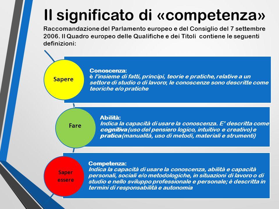 Il significato di «competenza» Raccomandazione del Parlamento europeo e del Consiglio del 7 settembre 2006. Il Quadro europeo delle Qualifiche e dei T